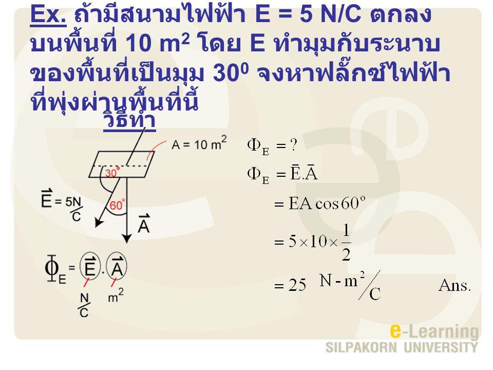 Ex. ถ้ามีสนามไฟฟ้า E = 5 N/C ตกลง บนพื้นที่ 10 m 2 โดย E ทำมุมกับระนาบ ของพื้นที่เป็นมุม 30 0 จงหาฟลั๊กซ์ไฟฟ้า ที่พุ่งผ่านพื้นที่นี้ วิธีทำ