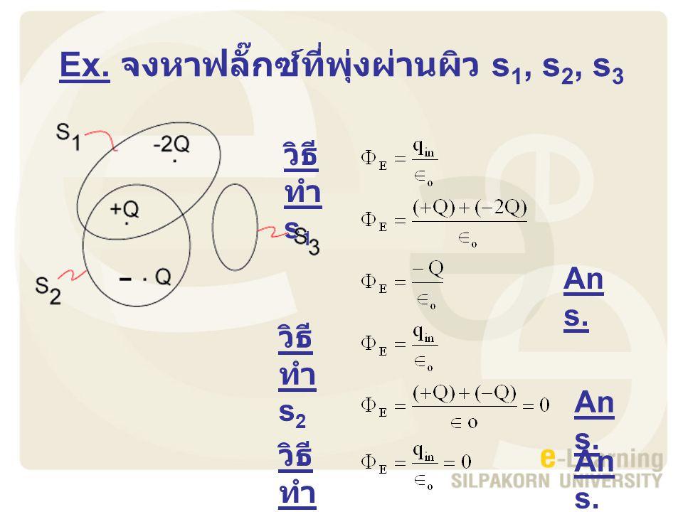 Ex. จากรูปจงหา C รวม ของตัวเก็บประจุ (C 1 ) รวม = C 1 +C 2 = 4+4 = 8 F รูป 1 เขียนใหม่ได้ เป็น