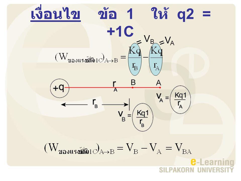 เงื่อนไข ข้อ 1 ให้ q2 = +1C VBVB VAVA = =