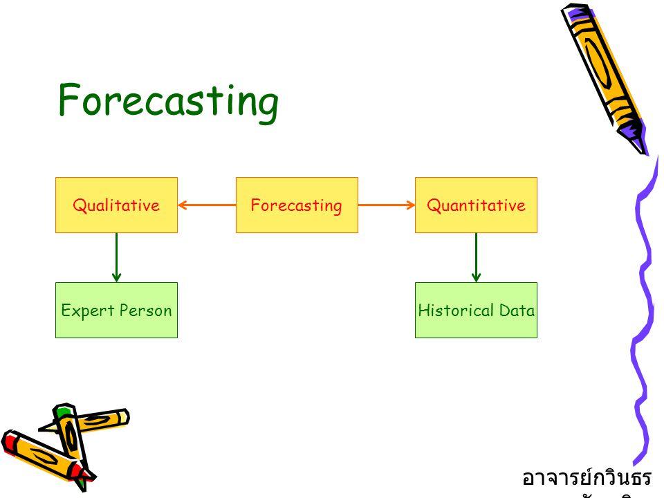 Forecasting QuantitativeQualitative Expert PersonHistorical Data อาจารย์กวินธร สัยเจริญ