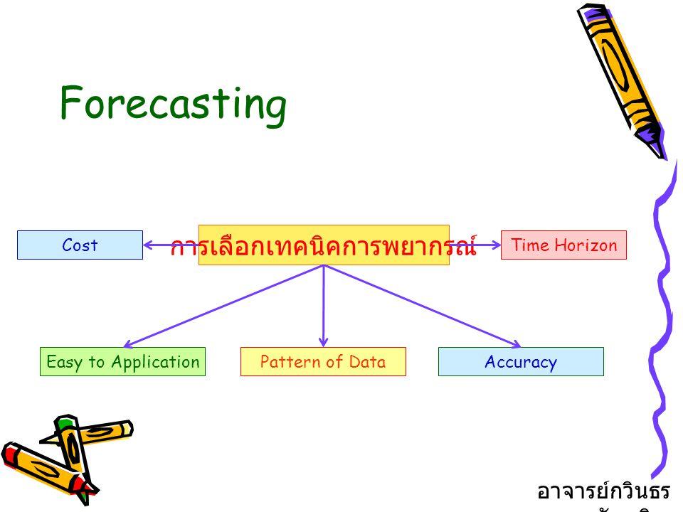 Forecasting การเลือกเทคนิคการพยากรณ์ Time HorizonCost Easy to ApplicationPattern of DataAccuracy อาจารย์กวินธร สัยเจริญ