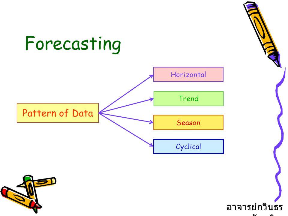 Forecasting Pattern of Data Horizontal Trend Season Cyclical อาจารย์กวินธร สัยเจริญ