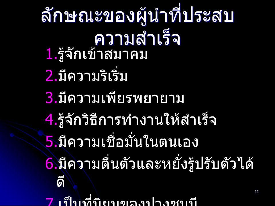 11 ลักษณะของผู้นำที่ประสบ ความสำเร็จ 1. 1. รู้จักเข้าสมาคม 2. 2. มีความริเริ่ม 3. 3. มีความเพียรพยายาม 4. 4. รู้จักวิธีการทำงานให้สำเร็จ 5. 5. มีความเ