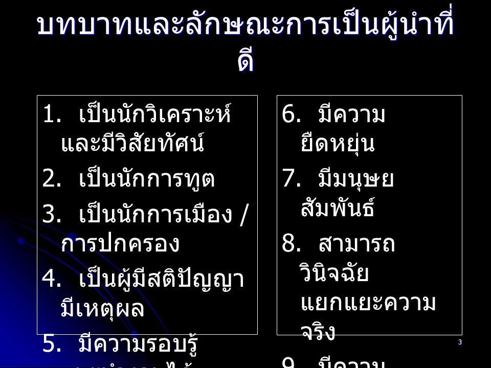 3 บทบาทและลักษณะการเป็นผู้นำที่ ดี 1. เป็นนักวิเคราะห์ และมีวิสัยทัศน์ 2. เป็นนักการทูต 3. เป็นนักการเมือง / การปกครอง 4. เป็นผู้มีสติปัญญา มีเหตุผล 5