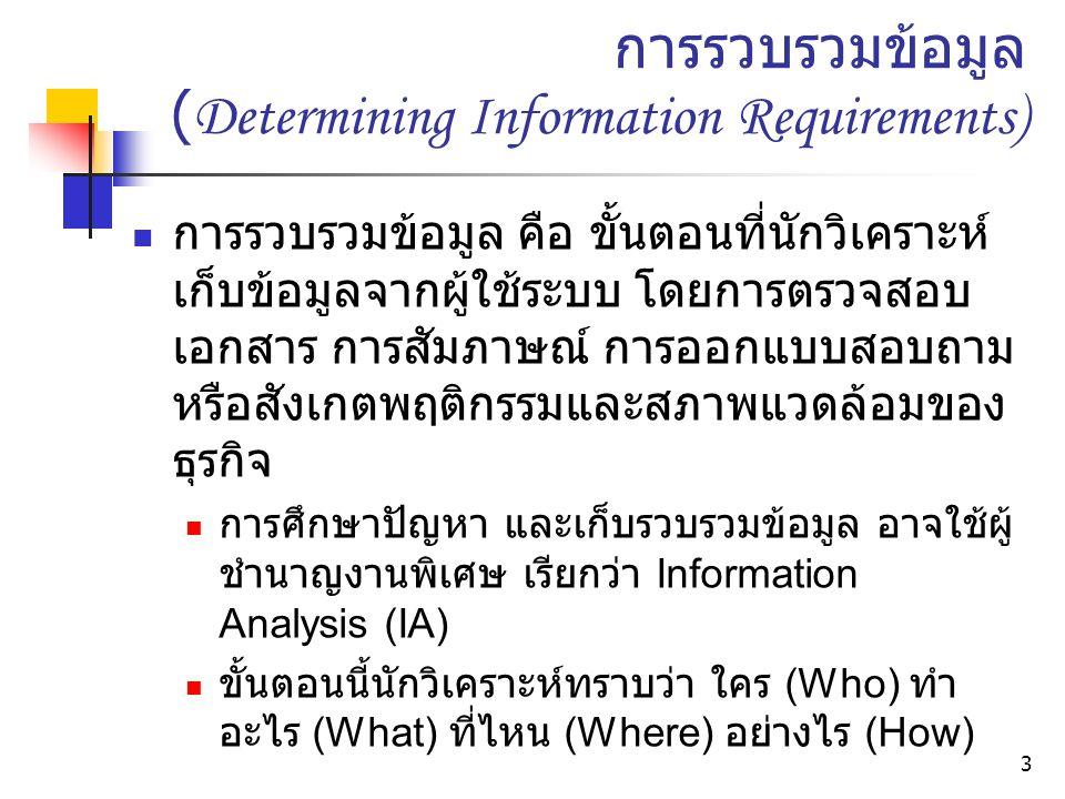 3 การรวบรวมข้อมูล (Determining Information Requirements) การรวบรวมข้อมูล คือ ขั้นตอนที่นักวิเคราะห์ เก็บข้อมูลจากผู้ใช้ระบบ โดยการตรวจสอบ เอกสาร การสัมภาษณ์ การออกแบบสอบถาม หรือสังเกตพฤติกรรมและสภาพแวดล้อมของ ธุรกิจ การศึกษาปัญหา และเก็บรวบรวมข้อมูล อาจใช้ผู้ ชำนาญงานพิเศษ เรียกว่า Information Analysis (IA) ขั้นตอนนี้นักวิเคราะห์ทราบว่า ใคร (Who) ทำ อะไร (What) ที่ไหน (Where) อย่างไร (How)