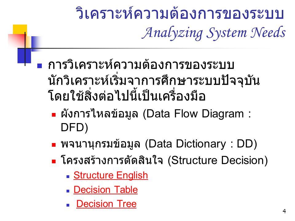 4 วิเคราะห์ความต้องการของระบบ Analyzing System Needs การวิเคราะห์ความต้องการของระบบ นักวิเคราะห์เริ่มจาการศึกษาระบบปัจจุบัน โดยใช้สิ่งต่อไปนี้เป็นเครื่องมือ ผังการไหลข้อมูล (Data Flow Diagram : DFD) พจนานุกรมข้อมูล (Data Dictionary : DD) โครงสร้างการตัดสินใจ (Structure Decision) Structure English Decision Table Decision Tree