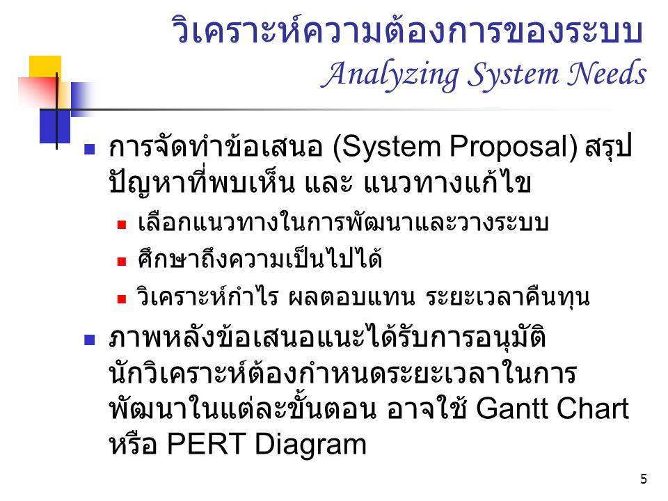 5 วิเคราะห์ความต้องการของระบบ Analyzing System Needs การจัดทำข้อเสนอ (System Proposal) สรุป ปัญหาที่พบเห็น และ แนวทางแก้ไข เลือกแนวทางในการพัฒนาและวางระบบ ศึกษาถึงความเป็นไปได้ วิเคราะห์กำไร ผลตอบแทน ระยะเวลาคืนทุน ภาพหลังข้อเสนอแนะได้รับการอนุมัติ นักวิเคราะห์ต้องกำหนดระยะเวลาในการ พัฒนาในแต่ละขั้นตอน อาจใช้ Gantt Chart หรือ PERT Diagram