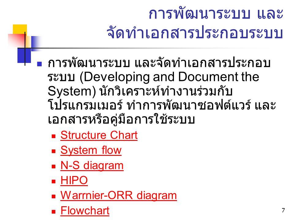 7 การพัฒนาระบบ และ จัดทำเอกสารประกอบระบบ การพัฒนาระบบ และจัดทำเอกสารประกอบ ระบบ (Developing and Document the System) นักวิเคราะห์ทำงานร่วมกับ โปรแกรมเมอร์ ทำการพัฒนาซอฟต์แวร์ และ เอกสารหรือคู่มือการใช้ระบบ Structure Chart System flow N-S diagram HIPO Warrnier-ORR diagram Flowchart Pseudo code
