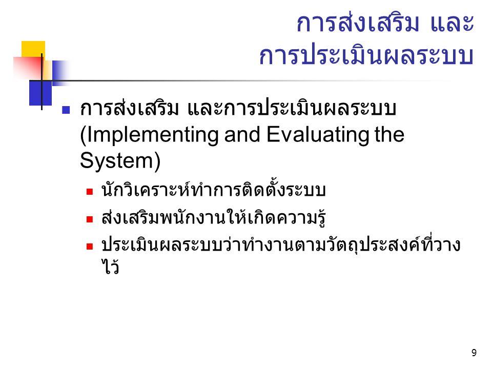 9 การส่งเสริม และ การประเมินผลระบบ การส่งเสริม และการประเมินผลระบบ (Implementing and Evaluating the System) นักวิเคราะห์ทำการติดตั้งระบบ ส่งเสริมพนักงานให้เกิดความรู้ ประเมินผลระบบว่าทำงานตามวัตถุประสงค์ที่วาง ไว้