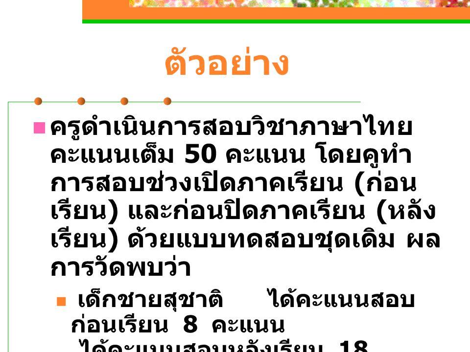 ตัวอย่าง ครูดำเนินการสอบวิชาภาษาไทย คะแนนเต็ม 50 คะแนน โดยคูทำ การสอบช่วงเปิดภาคเรียน ( ก่อน เรียน ) และก่อนปิดภาคเรียน ( หลัง เรียน ) ด้วยแบบทดสอบชุดเดิม ผล การวัดพบว่า เด็กชายสุชาติ ได้คะแนนสอบ ก่อนเรียน 8 คะแนน ได้คะแนนสอบหลังเรียน 18 คะแนน เด็กหญิงสุภา ได้คะแนนสอบ ก่อนเรียน 12 คะแนน ได้คะแนนสอบหลังเรียน 22 คะแนน