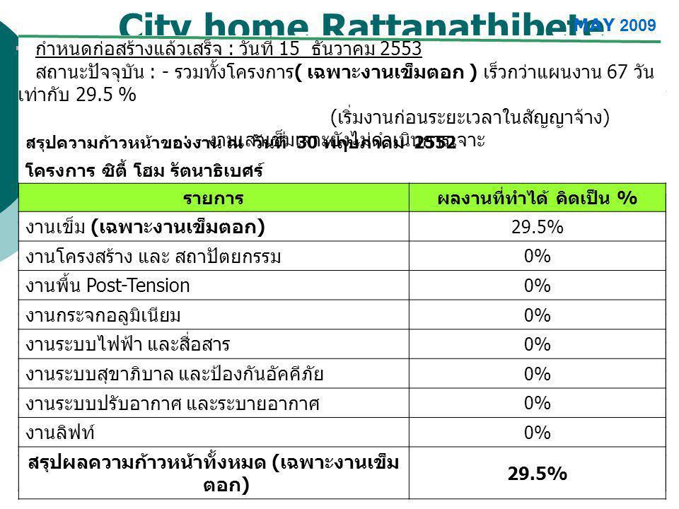 City home Rattanathibete MAY 2009 สรุปความก้าวหน้าของงาน ณ วันที่ 30 พฤษภาคม 2552 โครงการ ซิตี้ โฮม รัตนาธิเบศร์ รายการผลงานที่ทำได้ คิดเป็น % งานเข็ม ( เฉพาะงานเข็มตอก ) 29.5% งานโครงสร้าง และ สถาปัตยกรรม 0% งานพื้น Post-Tension 0% งานกระจกอลูมิเนียม 0% งานระบบไฟฟ้า และสื่อสาร 0% งานระบบสุขาภิบาล และป้องกันอัคคีภัย 0% งานระบบปรับอากาศ และระบายอากาศ 0% งานลิฟท์ 0% 29.5% กำหนดก่อสร้างแล้วเสร็จ : วันที่ 15 พฤษจิกายน 2553 สถานะปัจจุบัน : - รวมทั้งโครงการ ( เฉพาะงานเข็มตอก ) เร็วกว่าแผนงาน.