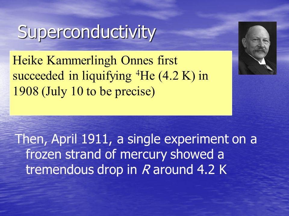 Superconductivity R~ 0 Ω