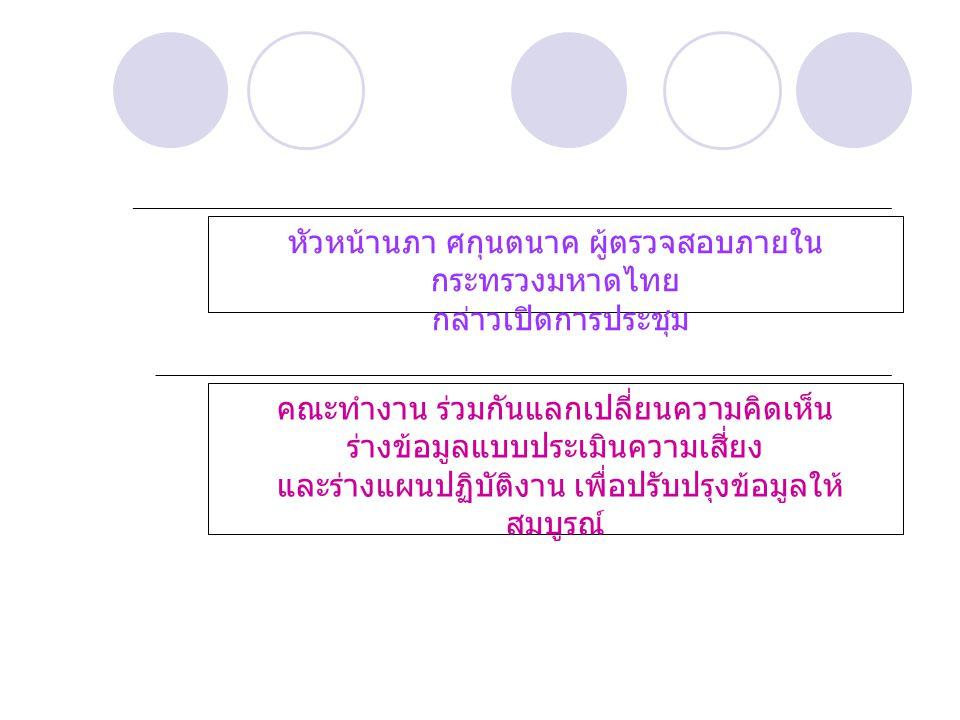 หัวหน้านภา ศกุนตนาค ผู้ตรวจสอบภายใน กระทรวงมหาดไทย กล่าวเปิดการประชุม คณะทำงาน ร่วมกันแลกเปลี่ยนความคิดเห็น ร่างข้อมูลแบบประเมินความเสี่ยง และร่างแผนปฏิบัติงาน เพื่อปรับปรุงข้อมูลให้ สมบูรณ์