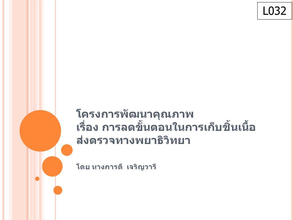 6.6 การดำเนินการแก้ปัญหา (Solution Experiments) แนว ทางแก้ไข การปฏิบัติว.