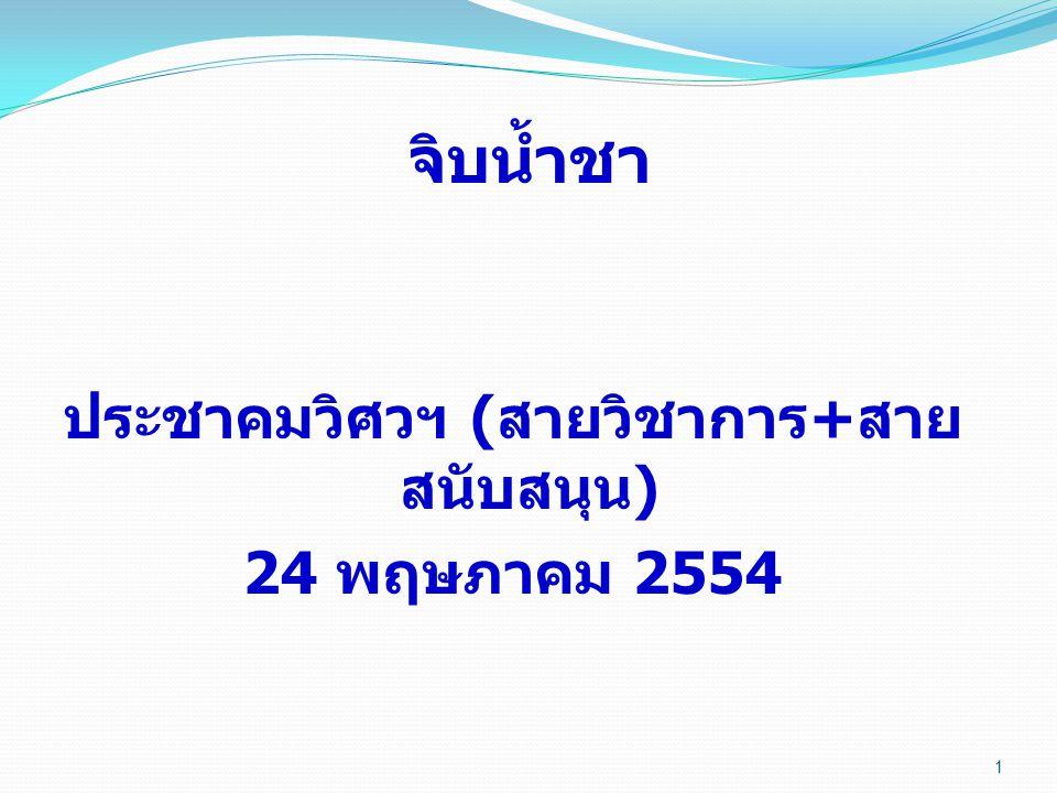 1 จิบน้ำชา ประชาคมวิศวฯ ( สายวิชาการ + สาย สนับสนุน ) 24 พฤษภาคม 2554