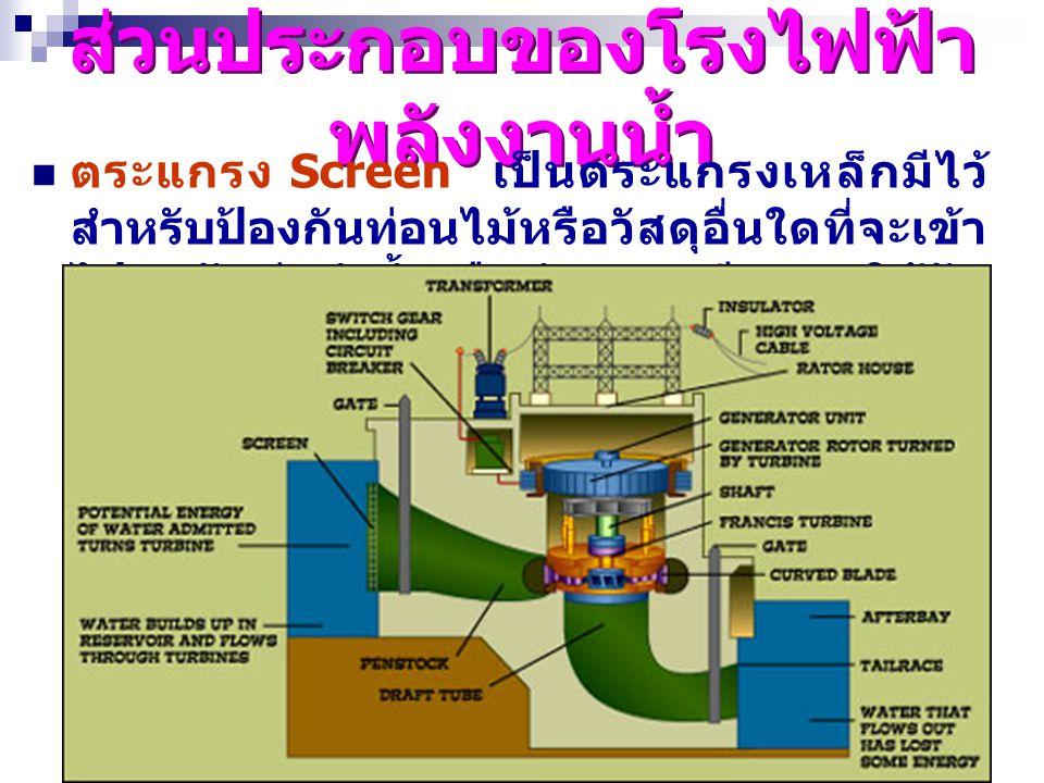 5 ส่วนประกอบของโรงไฟฟ้า พลังงานน้ำ ตระแกรง Screen เป็นตระแกรงเหล็กมีไว้ สำหรับป้องกันท่อนไม้หรือวัสดุอื่นใดที่จะเข้า ไปอุดตันท่อนำน้ำหรือทำความเสียหาย