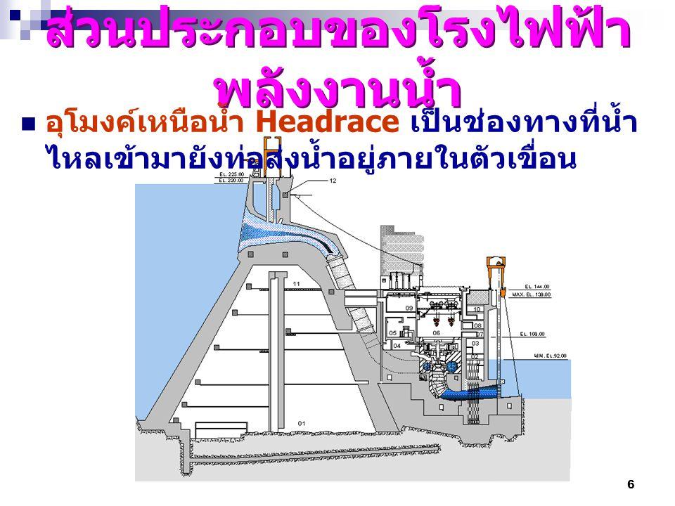 7 ส่วนประกอบของโรงไฟฟ้า พลังงานน้ำ ท่อส่งน้ำ Pen stack เป็นท่อรับน้ำอยู่ในตัว เขื่อนหรือรับน้ำจากเขื่อนแล้วลดะดับให้ต่ำลง เพื่อทำให้น้ำมีแรงดันหมุนกังหัน