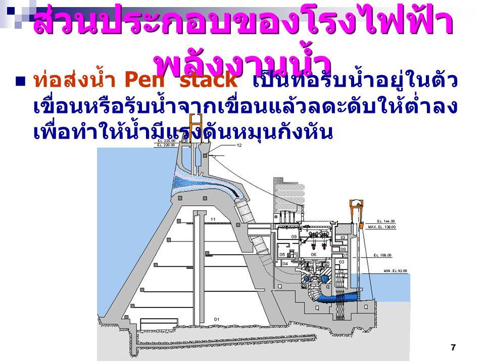 7 ส่วนประกอบของโรงไฟฟ้า พลังงานน้ำ ท่อส่งน้ำ Pen stack เป็นท่อรับน้ำอยู่ในตัว เขื่อนหรือรับน้ำจากเขื่อนแล้วลดะดับให้ต่ำลง เพื่อทำให้น้ำมีแรงดันหมุนกัง
