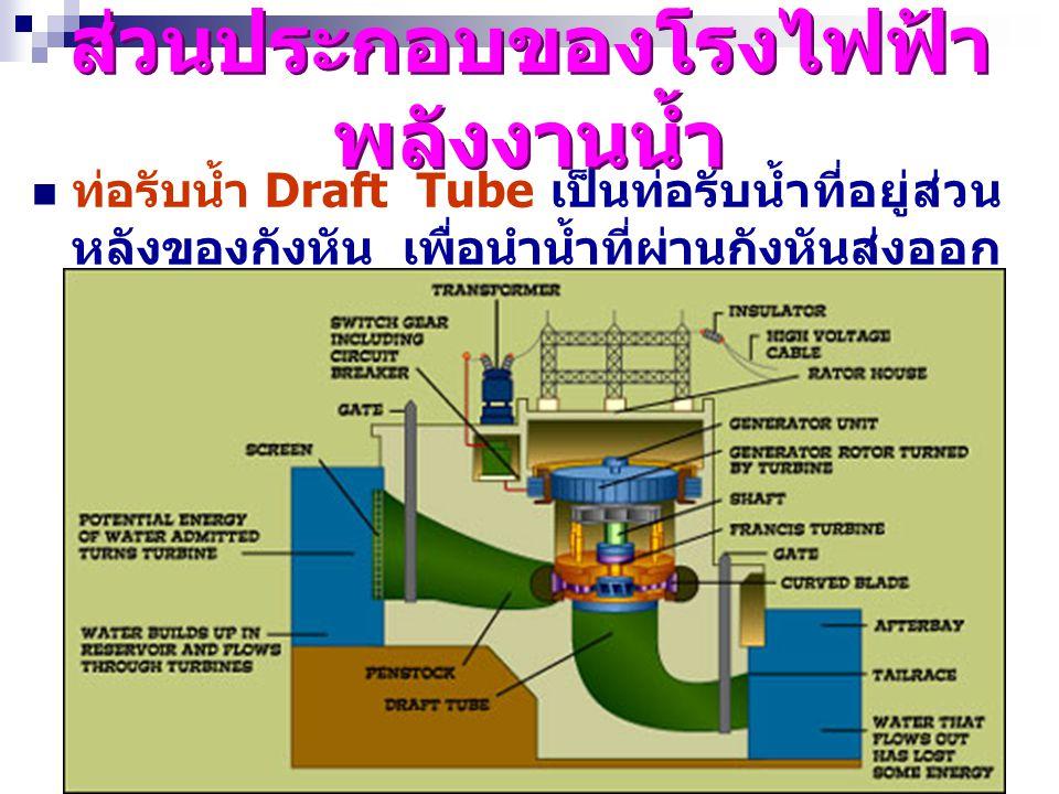 9 ส่วนประกอบของโรงไฟฟ้า พลังงานน้ำ ท่อรับน้ำ Draft Tube เป็นท่อรับน้ำที่อยู่ ส่วนหลังของกังหัน เพื่อนำน้ำที่ผ่านกังหัน ส่งออกไปยังท้ายนำ