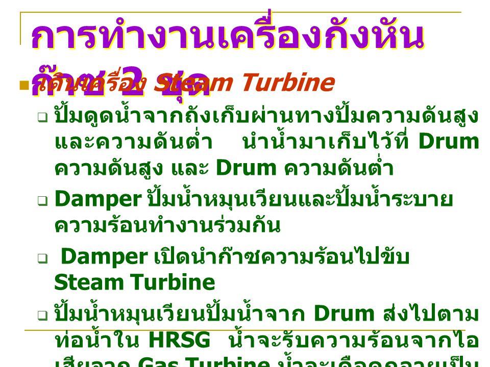 การทำงานเครื่องกังหัน ก๊าซ 2 ชุด เดินเครื่อง Steam Turbine  ปั้มดูดน้ำจากถังเก็บผ่านทางปั้มความดันสูง และความดันต่ำ นำน้ำมาเก็บไว้ที่ Drum ความดันสูง