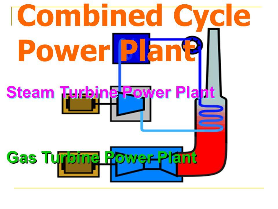 Gas Turbine Power Plant Steam Turbine Power Plant Combined Cycle Power Plant