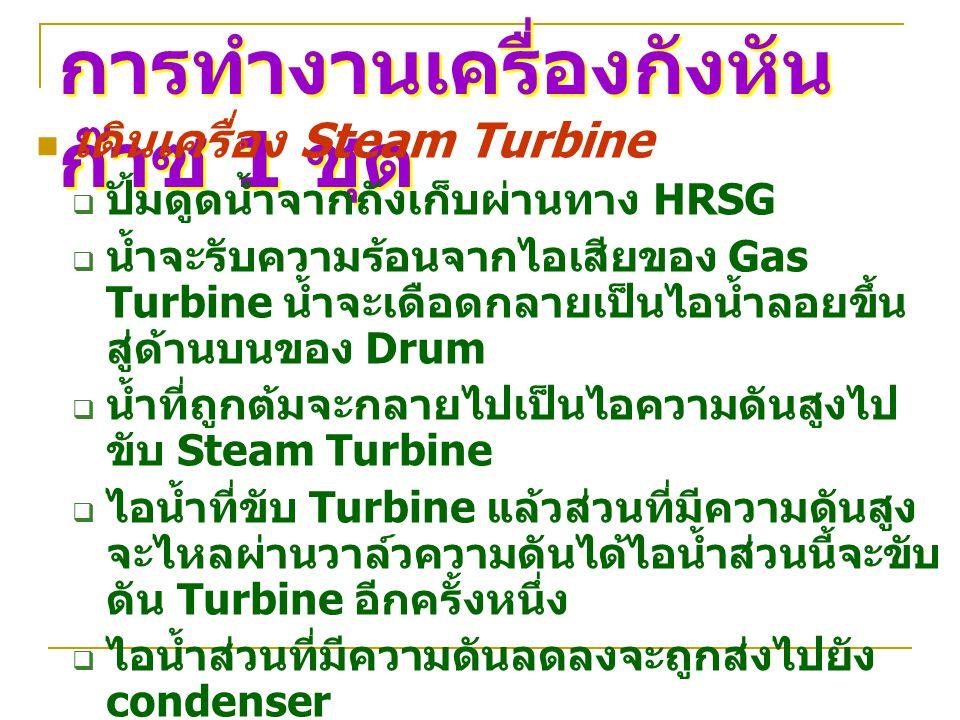การทำงานเครื่องกังหัน ก๊าซ 1 ชุด เดินเครื่อง Steam Turbine  ปั้มดูดน้ำจากถังเก็บผ่านทาง HRSG  น้ำจะรับความร้อนจากไอเสียของ Gas Turbine น้ำจะเดือดกลา