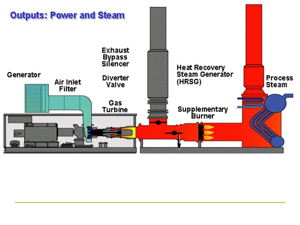 การทำงานเครื่องกังหัน ก๊าซ 1 ชุด เดินเครื่อง Steam Turbine  ปั้มดูดน้ำจากถังเก็บผ่านทาง HRSG  น้ำจะรับความร้อนจากไอเสียของ Gas Turbine น้ำจะเดือดกลายเป็นไอน้ำลอยขึ้น สู่ด้านบนของ Drum  น้ำที่ถูกต้มจะกลายไปเป็นไอความดันสูงไป ขับ Steam Turbine  ไอน้ำที่ขับ Turbine แล้วส่วนที่มีความดันสูง จะไหลผ่านวาล์วความดันได้ไอน้ำส่วนนี้จะขับ ดัน Turbine อีกครั้งหนึ่ง  ไอน้ำส่วนที่มีความดันลดลงจะถูกส่งไปยัง condenser  ไอน้ำถูกควบแน่นเป็นน้ำ  ปั้มทำการปั้มน้ำจาก Condenser ส่งไปยังถัง พักน้ำ เพื่อส่งไปยัง HRSG