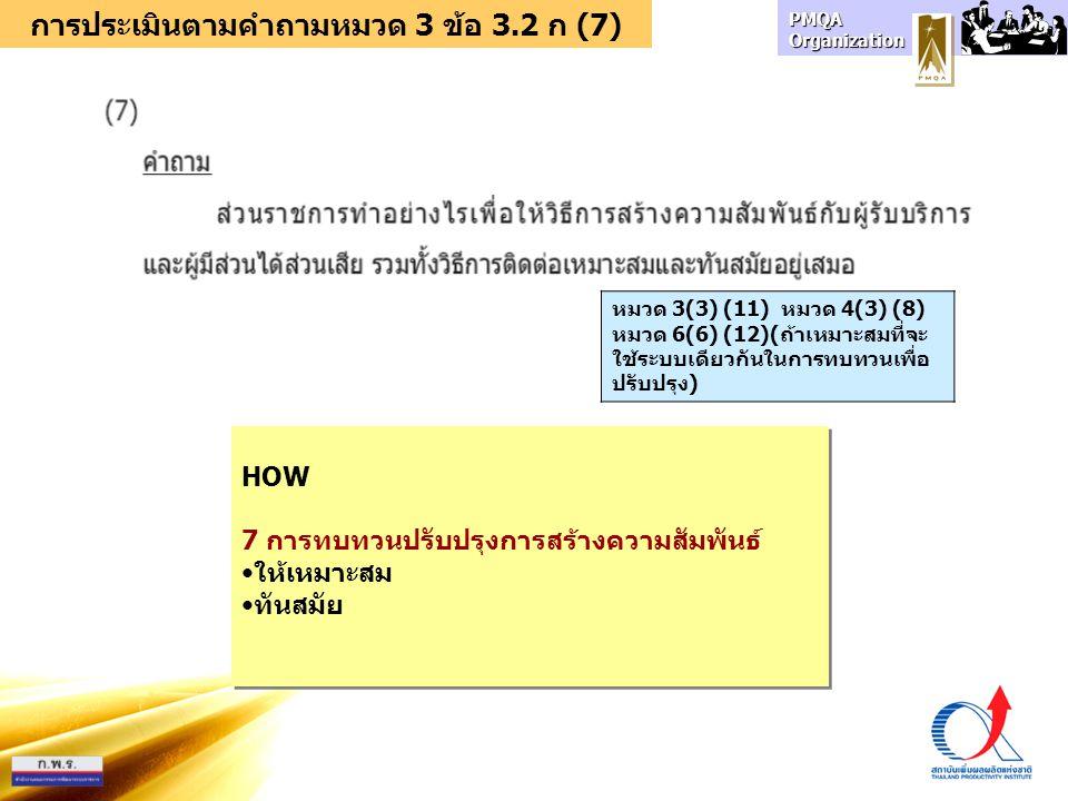 HOW 7 การทบทวนปรับปรุงการสร้างความสัมพันธ์ ให้เหมาะสม ทันสมัย HOW 7 การทบทวนปรับปรุงการสร้างความสัมพันธ์ ให้เหมาะสม ทันสมัย การประเมินตามคำถามหมวด 3 ข้อ 3.2 ก (7) หมวด 3(3) (11) หมวด 4(3) (8) หมวด 6(6) (12)(ถ้าเหมาะสมที่จะ ใช้ระบบเดียวกันในการทบทวนเพื่อ ปรับปรุง)