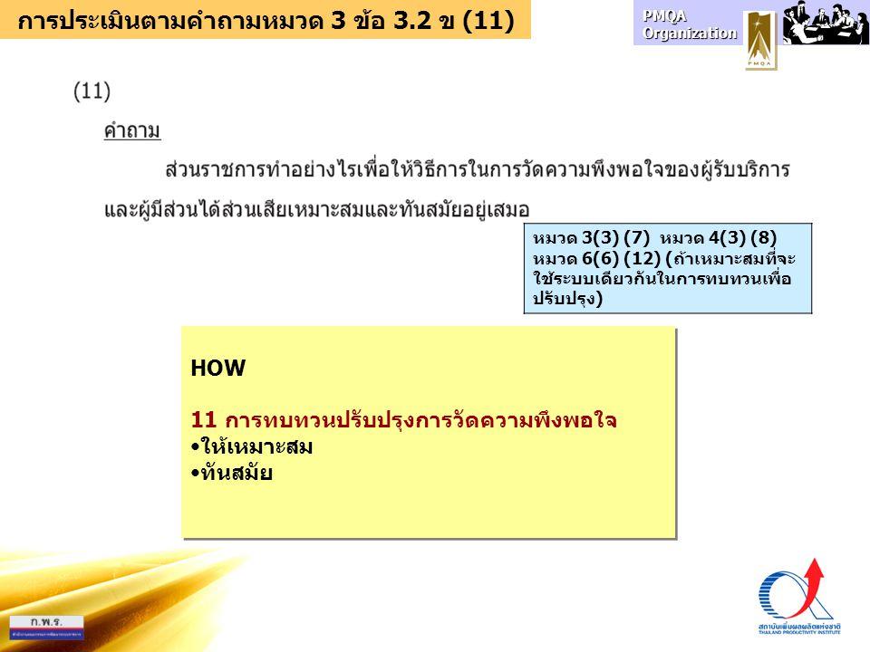 HOW 11 การทบทวนปรับปรุงการวัดความพึงพอใจ ให้เหมาะสม ทันสมัย HOW 11 การทบทวนปรับปรุงการวัดความพึงพอใจ ให้เหมาะสม ทันสมัย การประเมินตามคำถามหมวด 3 ข้อ 3.2 ข (11) หมวด 3(3) (7) หมวด 4(3) (8) หมวด 6(6) (12) (ถ้าเหมาะสมที่จะ ใช้ระบบเดียวกันในการทบทวนเพื่อ ปรับปรุง)