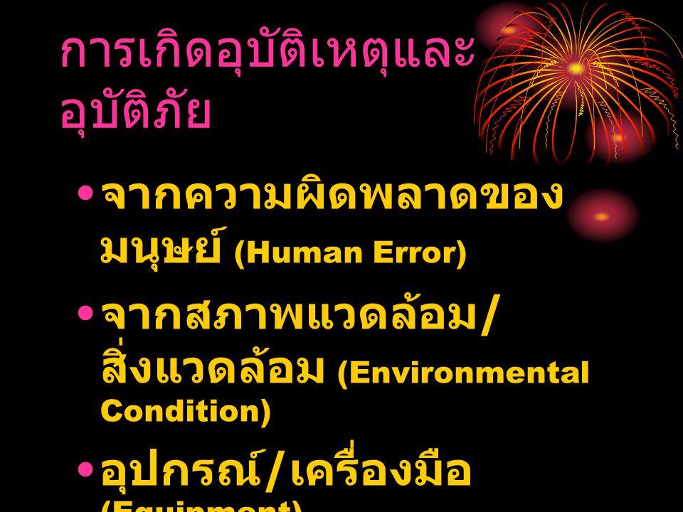 การเกิดอุบัติเหตุและ อุบัติภัย จากความผิดพลาดของ มนุษย์ (Human Error) จากสภาพแวดล้อม / สิ่งแวดล้อม (Environmental Condition) อุปกรณ์ / เครื่องมือ (Equ