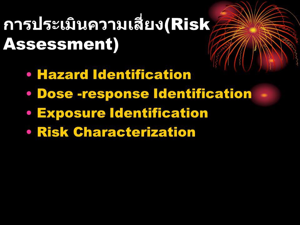 การประเมินความเสี่ยง (Risk Assessment) Hazard Identification Dose -response Identification Exposure Identification Risk Characterization