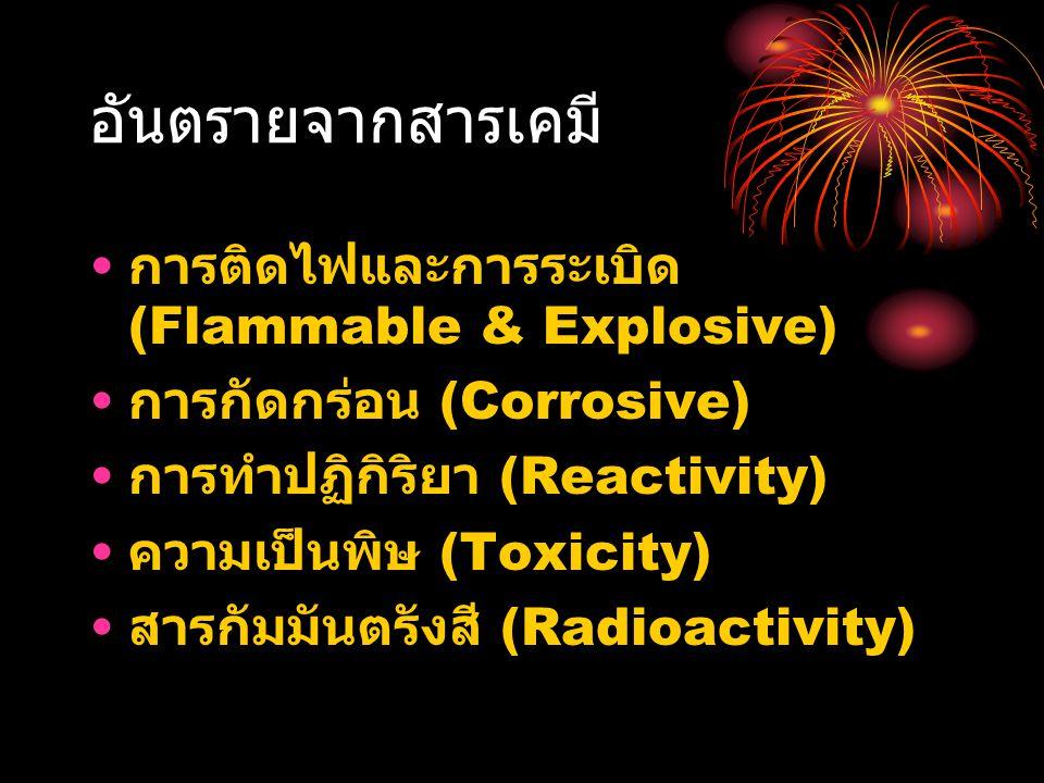 อันตรายจากสารเคมี การติดไฟและการระเบิด (Flammable & Explosive) การกัดกร่อน (Corrosive) การทำปฏิกิริยา (Reactivity) ความเป็นพิษ (Toxicity) สารกัมมันตรั
