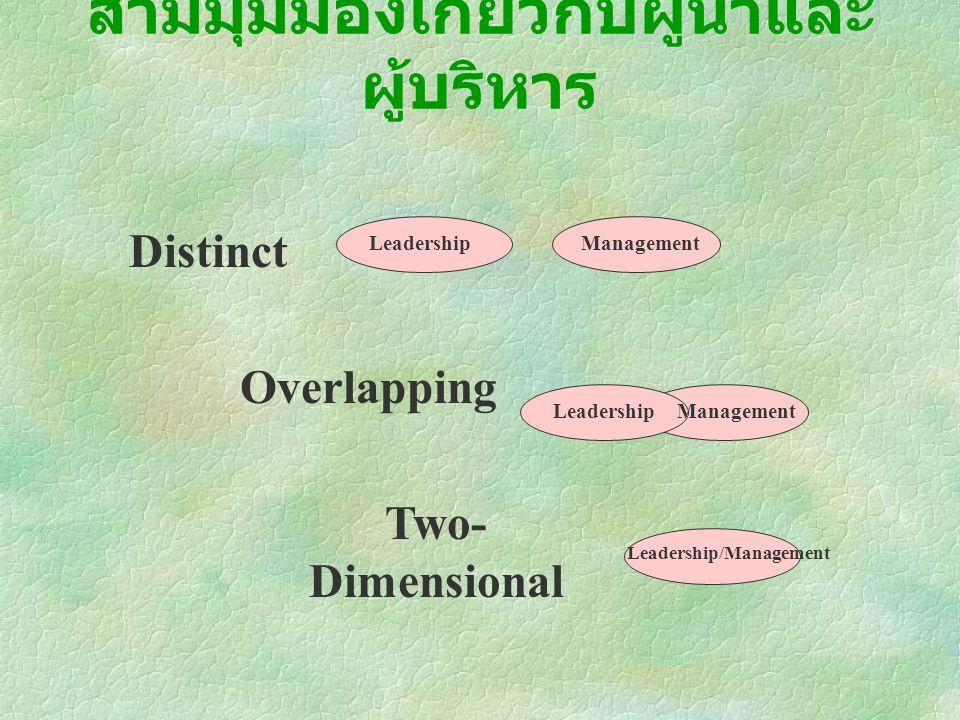 หน้าที่หลักสี่ประการของผู้นำและ ผู้บริหาร