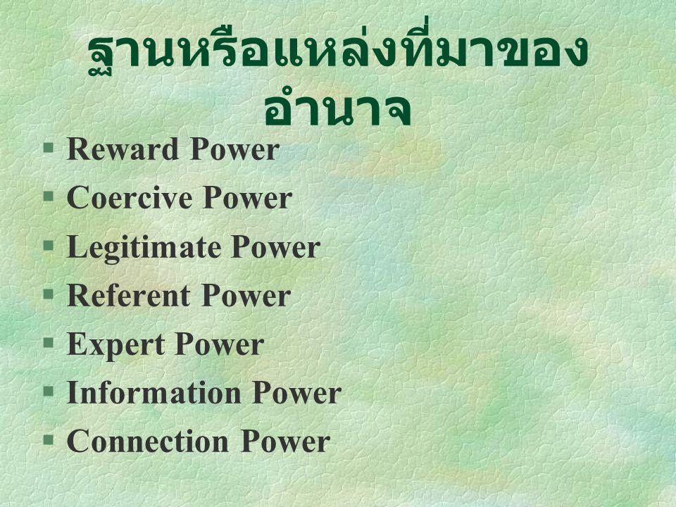 การแสดงภาวะผู้นำ Formally Influence Authority Informally