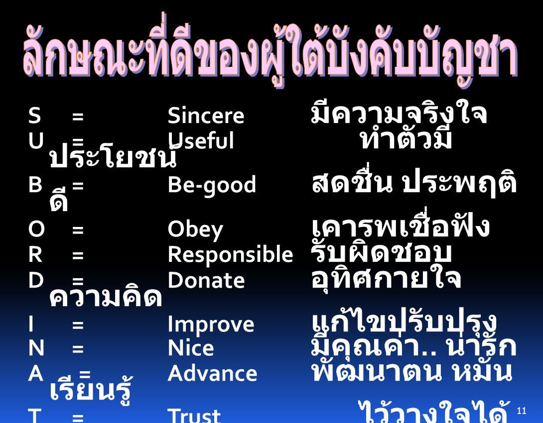 S = Sincere มีความจริงใจ U = Useful ทำตัวมี ประโยชน์ B = Be-good สดชื่น ประพฤติ ดี O = Obey เคารพเชื่อฟัง R = Responsible รับผิดชอบ D = Donate อุทิศกายใจ ความคิด I = Improve แก้ไขปรับปรุง N = Nice มีคุณค่า..