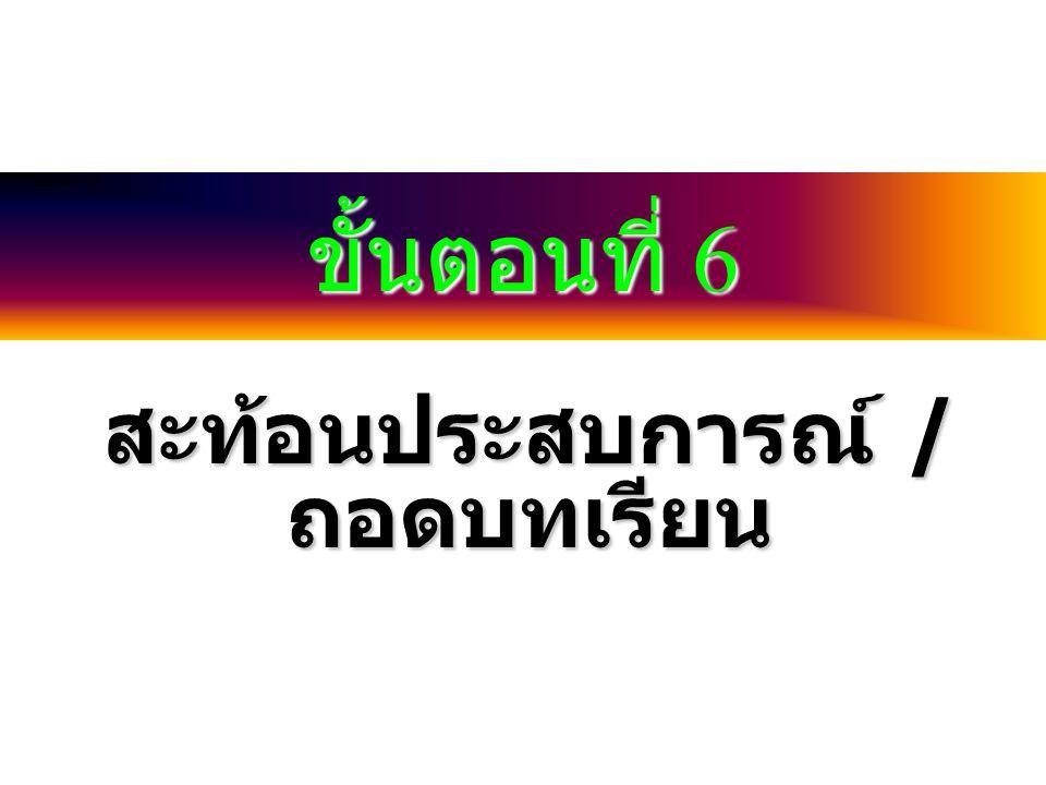 12 การเตรียมการเป็นพลเมืองประชาธิปไตย ความรู้ ทักษะเจตคติ ความสามารถความเชื่อมั่น ความมุ่งมั่น มีความรู้ และ เหตุผล
