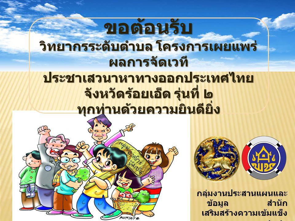 สรุปรายงานผลการดำเนินงาน โครงการ ประชาเสวนาพูดจาหาทางออก ประเทศไทย 108 เวที จังหวัดร้อยเอ็ด อาจารย์สุรพงษ์ แสงเรณู รองคณบดีวิทยาลัยนิติรัฐศาสตร์ หัวหน้าสาขาวิชารัฐศาสตร์ มหาวิทยาลัยราชภัฏร้อยเอ็ด