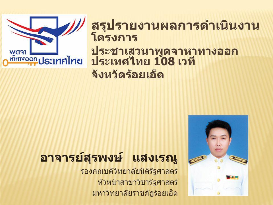 สรุปรายงานผลการดำเนินงาน โครงการ ประชาเสวนาพูดจาหาทางออก ประเทศไทย 108 เวที จังหวัดร้อยเอ็ด อาจารย์สุรพงษ์ แสงเรณู รองคณบดีวิทยาลัยนิติรัฐศาสตร์ หัวหน