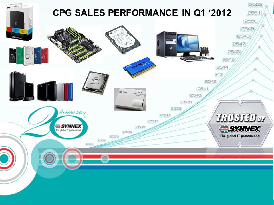 CPG SALES PERFORMANCE IN Q1 '2012