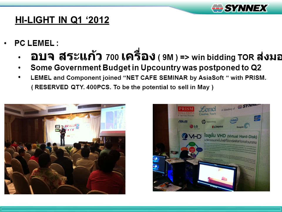 HI-LIGHT IN Q1 '2012 COMPONENT : Market Situation DIY demand is dropped around 15-20% because government budget is postponed after flooding crisis, and HDD is still shortage with the price raised up to 40%.
