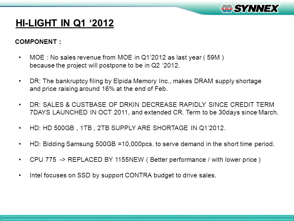 HI-LIGHT IN Q1 '2012 COMPONENT : MOE : No sales revenue from MOE in Q1'2012 as last year ( 59M ) because the project will postpone to be in Q2 '2012.