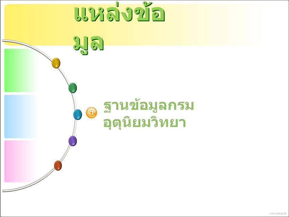 การใช้ งาน เป็นบริการ Web Services แบบ REST สามารถเข้าใช้งานได้ที่ http://119.46.126.26:4000/