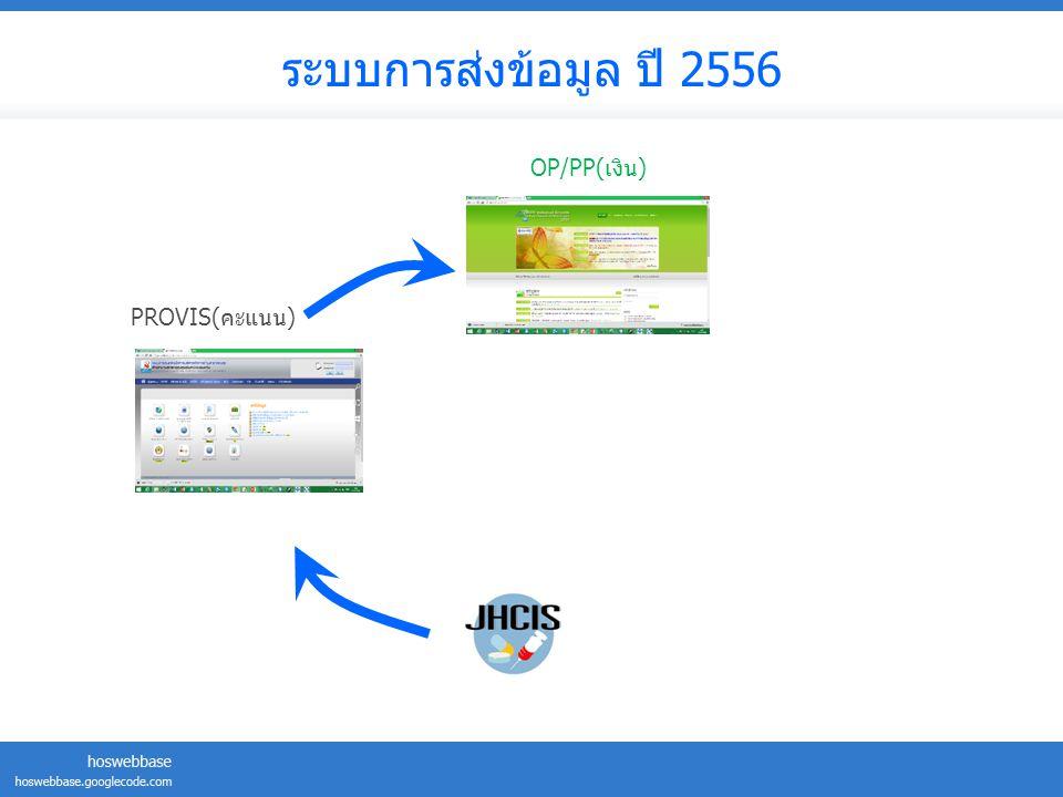 ระบบการส่งข้อมูลและตรวจสอบ ปี 2557 OP/PP NHSO 1.4 (ตรวจสอบก่อน) iOPPPClick ขอเลขที่อนุมัติ การส่งข้อมูล PROVIS (คะแนน) OP/PP(เงิน) iOPPP Datacenter (MIS/Alert)