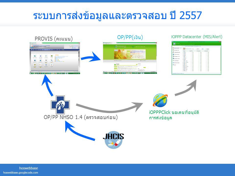 ระบบการส่งข้อมูลและตรวจสอบ ปี 2557 OP/PP NHSO 1.4 (ตรวจสอบก่อน) iOPPPClick ขอเลขที่อนุมัติ การส่งข้อมูล PROVIS (คะแนน) OP/PP(เงิน) iOPPP Datacenter (M