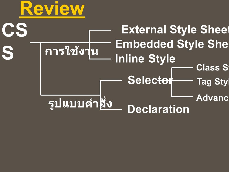 CS S Review External Style Sheet Embedded Style Sheet Inline Style การใช้งาน รูปแบบคำสั่ง Selector Declaration Class Style Tag Style Advanced