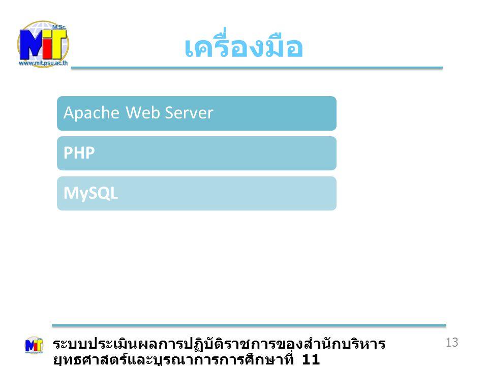เครื่องมือ 13 Apache Web ServerPHPMySQL ระบบประเมินผลการปฏิบัติราชการของสำนักบริหาร ยุทธศาสตร์และบูรณาการการศึกษาที่ 11