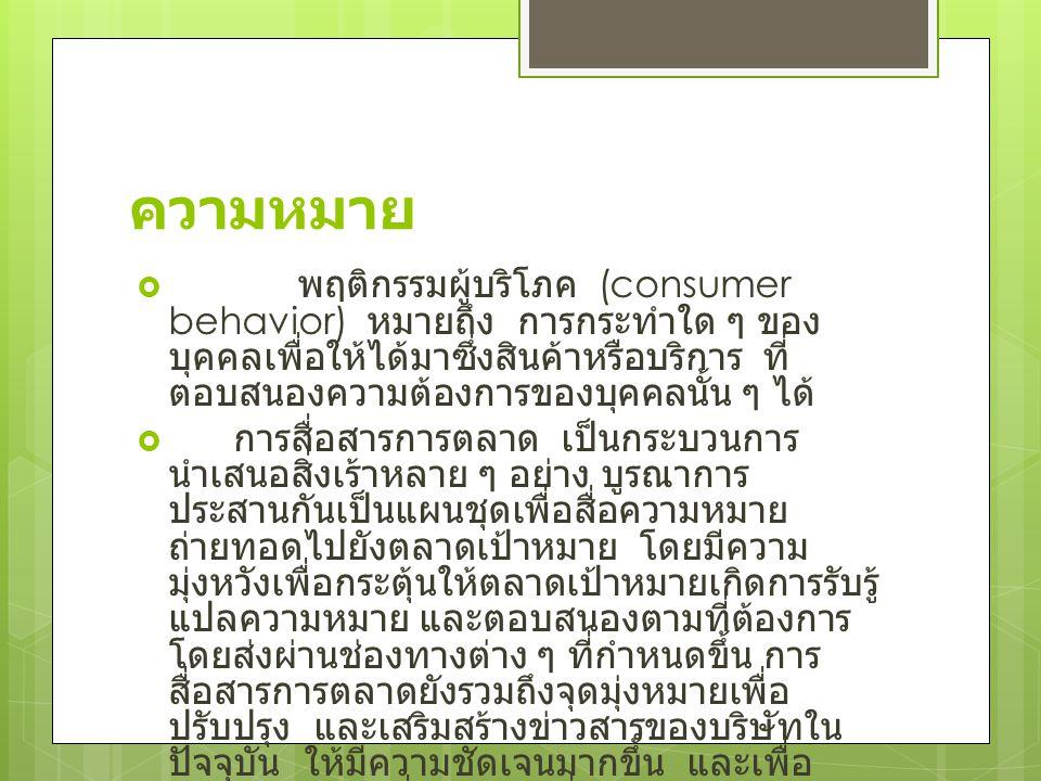 ส่วนที่ 1 แนวความคิดเกี่ยวกับ พฤติกรรมผู้บริโภค การโฆษณาและพฤติกรรมผู้บริโภค (Advertising Consumer Behavior)
