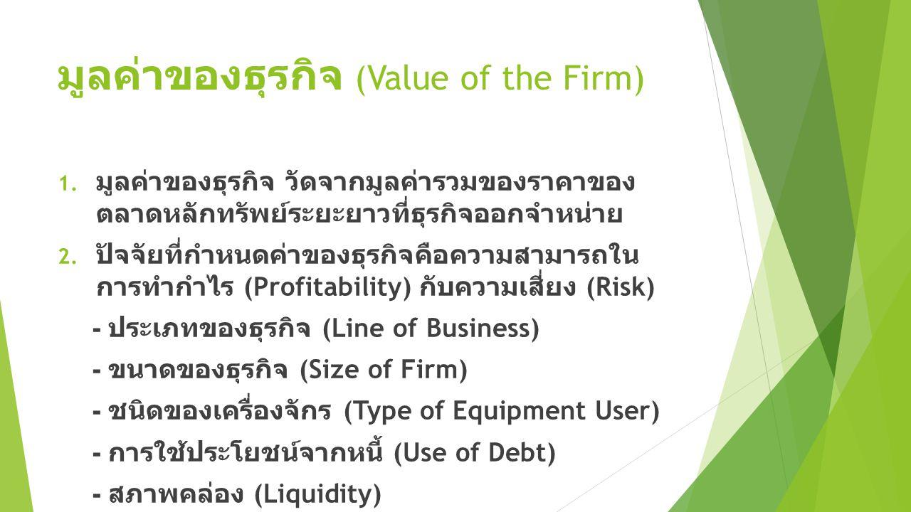 มูลค่าของธุรกิจ (Value of the Firm) 1. มูลค่าของธุรกิจ วัดจากมูลค่ารวมของราคาของ ตลาดหลักทรัพย์ระยะยาวที่ธุรกิจออกจำหน่าย 2. ปัจจัยที่กำหนดค่าของธุรกิ