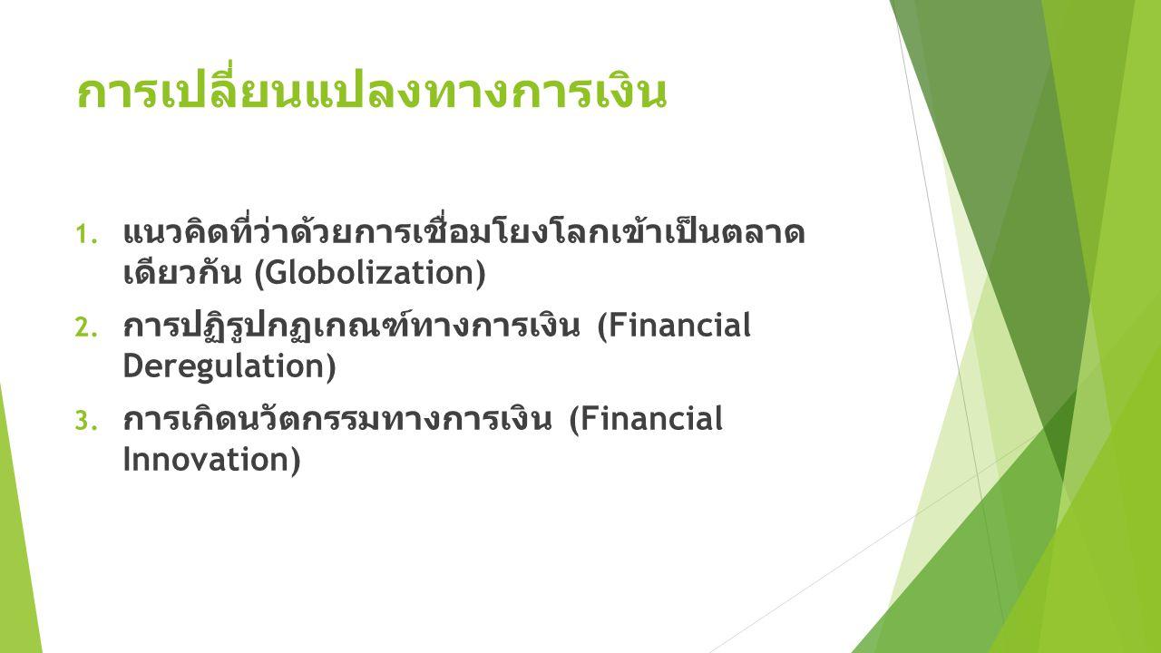 การเปลี่ยนแปลงทางการเงิน 1. แนวคิดที่ว่าด้วยการเชื่อมโยงโลกเข้าเป็นตลาด เดียวกัน (Globolization) 2. การปฏิรูปกฏเกณฑ์ทางการเงิน (Financial Deregulation