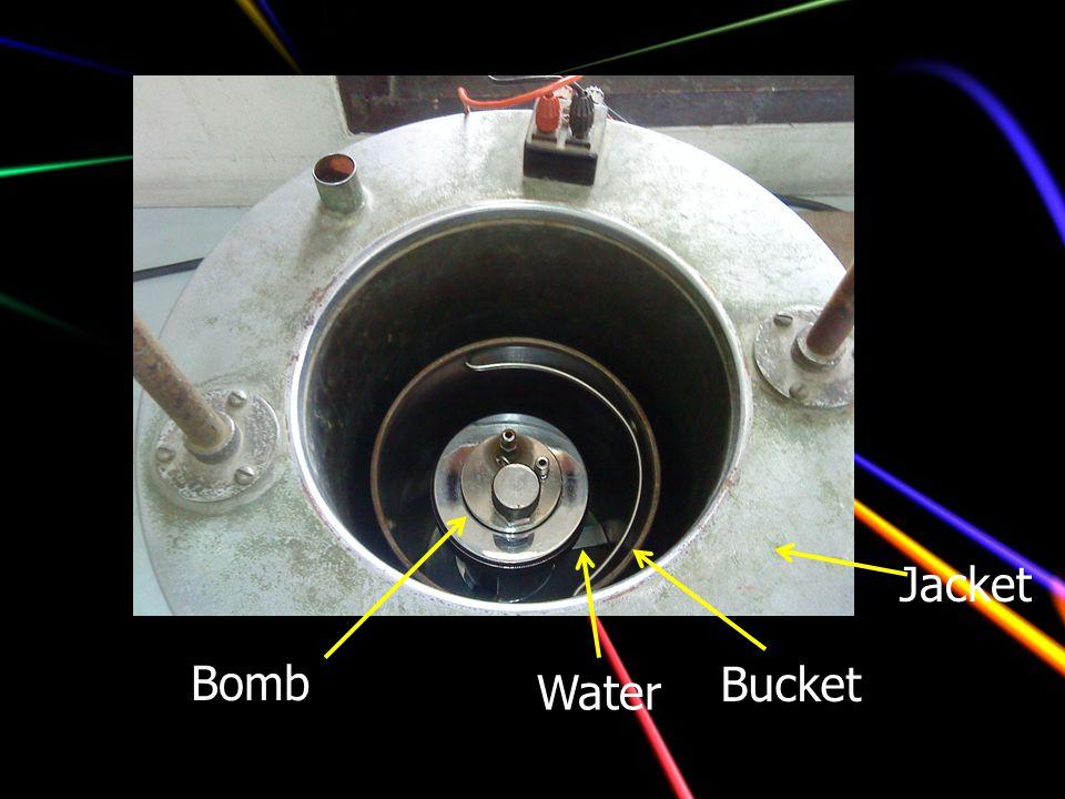 Bomb Bucket Jacket Water